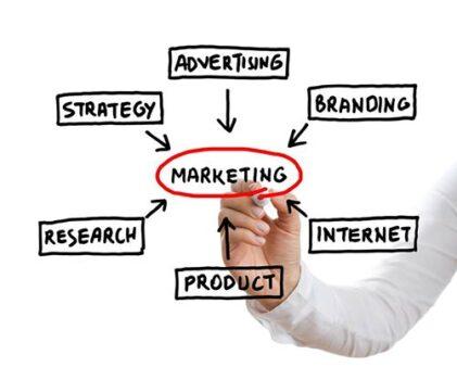 маркетинг менеджмент финансы продвижение бизнес образование